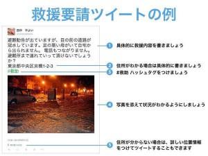 震災などの緊急時のツイート発信内容の例