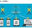 台風や災害や震災などの自然災害による緊急時の無料Wi-Fiとオススメの充電器(バッテリー)