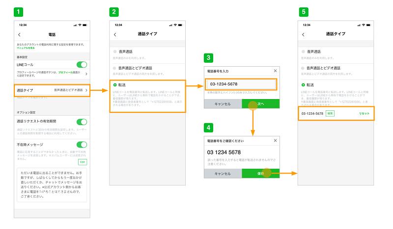 LINE公式アカウントのLINEコールを任意の電話番号に転送できる新機能を発表