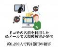 ドコモで偽メール(フィッシング)詐欺で大規模被害が発生約1,200人で約1億円